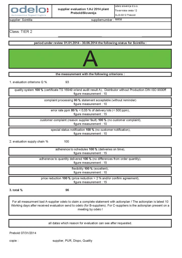 Odelo autóipari beszállítói értékelés: Scintilla, 2014.07.31.